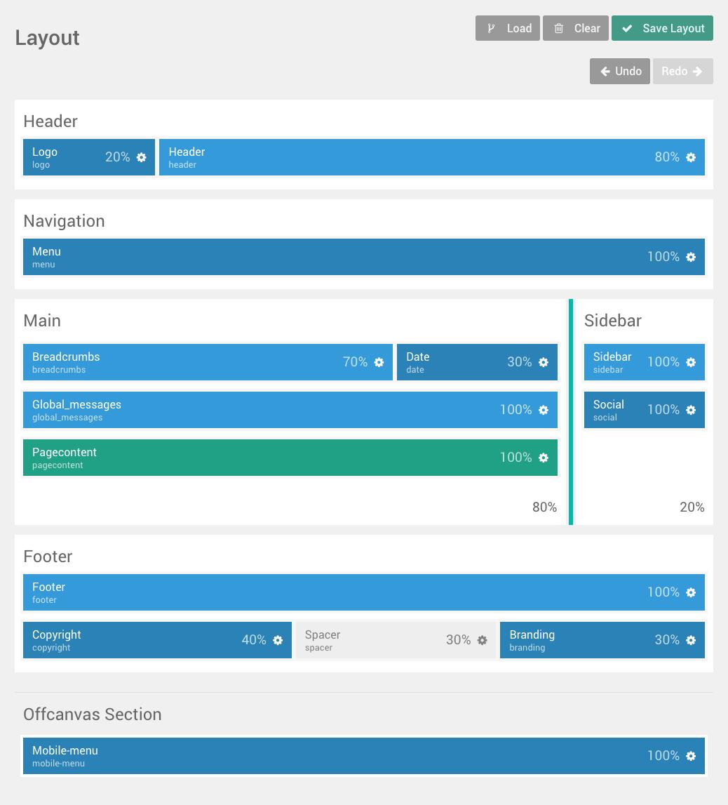 Image result for 5. Gantry Framework